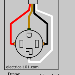Dryer Outlet Wiring Diagram For 2 4 Ohm Dvc Subs - Electrical 101