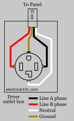 gfci circuit diagram john deere lt133 wiring outlet - electrical 101