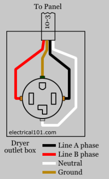 daisy chain light wiring diagram wiring diagram daisy chain outlet wiring diagrams