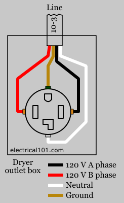 SOLVED: Going have to rewire new cord to unit black wire