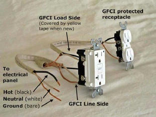 Arc Fault Wiring Diagram Gfci Load Wiring Electrical 101