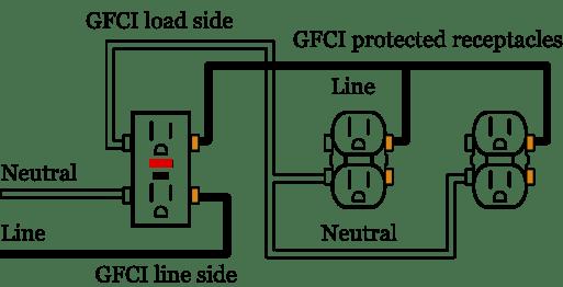 hot tub wiring diagram 2005 dodge magnum radio gfi ifq awosurk de gfci load electrical 101 rh electrical101 com without ground