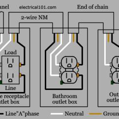 Hot Tub Wiring Diagram For A Hotpoint Tumble Dryer Door Gfi Ifq Awosurk De Gfci Load Electrical 101 Rh Electrical101 Com