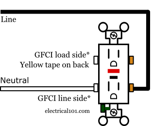 ground fault wiring diagram blank skeletal circuit interrupters gfcis electrical 101 gfci