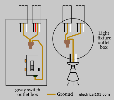 Typical Light Switch Wiring Diagram
