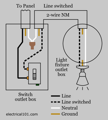 Basic 3 Way Light Wiring Diagram. how to wire a 3 way