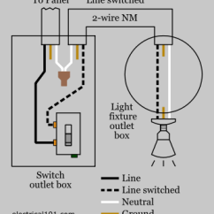 Wiring Diagram For Dimmer Switch Australia Hand Muscles Light Electrical 101conventional