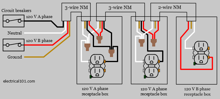 wiring diagram for house plugs australian telephone wall plate multiwire branch circuit - electrical 101