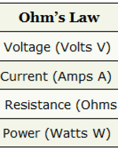 Ohms law table also electrical rh electrical