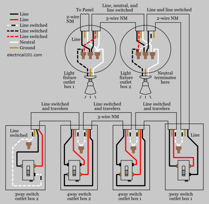 how to wire a light fixture with 4 wires ... 3 and 4 way switch wiring diagram two and three way switch wiring diagram for pickups