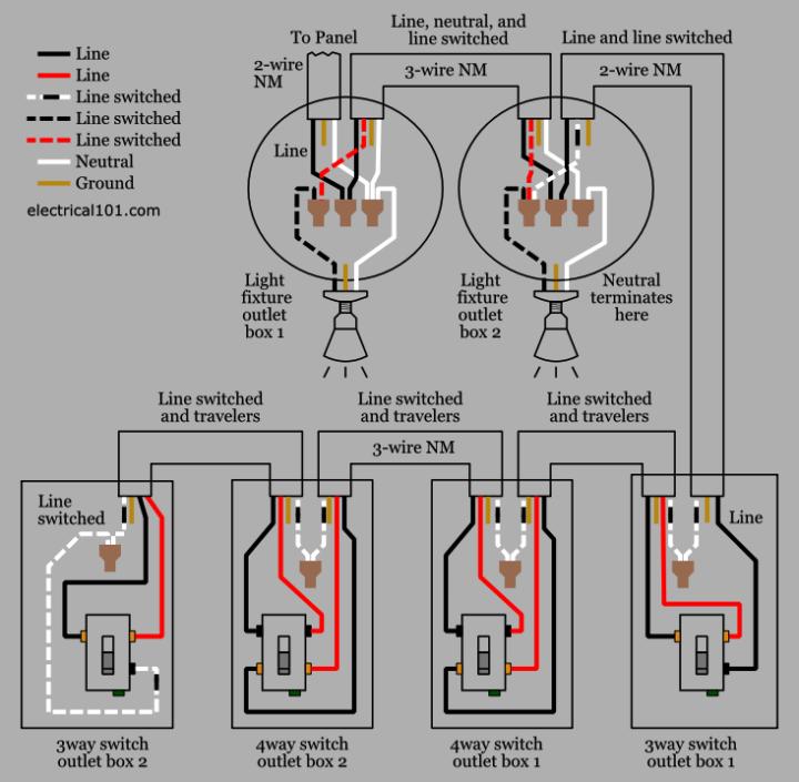 4 way switch hookup