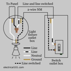 110v Plug Wiring Diagram How To Wire Two Lights One Switch Light - Electrical 101