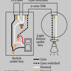Wiring Diagram Photocell 3 Phase Wire Photocells Timers Electrical 101 And Timer
