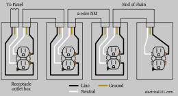 Wiring Diagram For Multiple Outlets