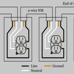 How To Wire A Plug Outlet Diagram Context Visio Example Receptacle Wiring All Data Electrical 101 Double
