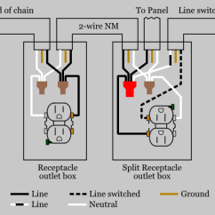 Duplex Receptacle Diagram 2000 Vw Jetta 2 0 Engine Split Wiring All Data Recepticle Electrical 101 Wired