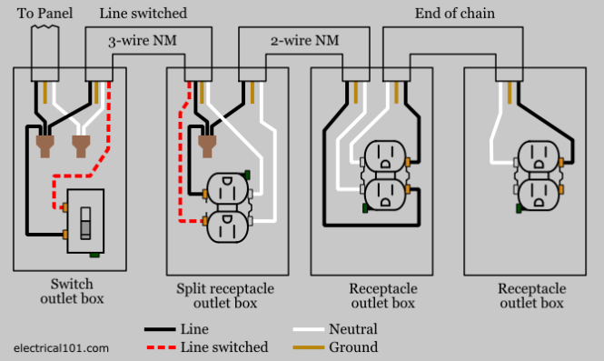 gfci split receptacle wiring diagram wiring diagram wiring diagrams multiple receptacle outlets do it yourself help