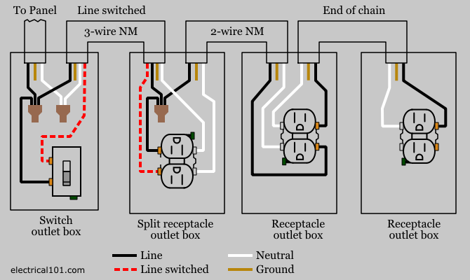 3 gang light switch wiring diagram multiple lights with 2 switches split recepticle - electrical 101