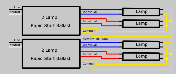 t12 fluorescent ballast wiring diagram mercedes benz w124 series 4 lamps - electrical 101