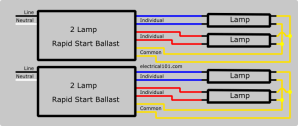 Series Ballast Wiring 4 Lamps  Electrical 101