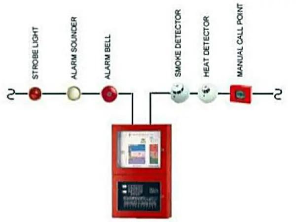 Security Alarm System Circuit Diagram