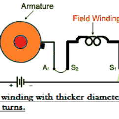 4 Wire Dc Motor Connection Diagram Circuit Breaker Wiring Symbol Series Wound Or Electrical4u