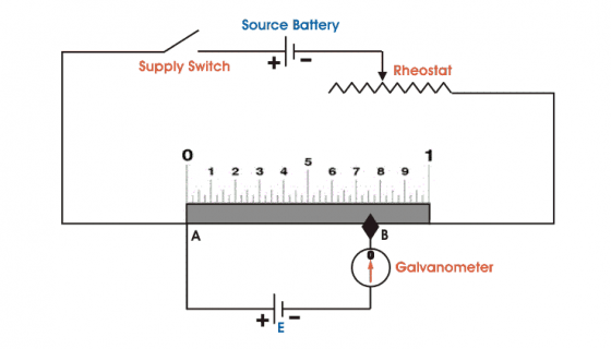 circuit diagram of potentiometer to compare emf