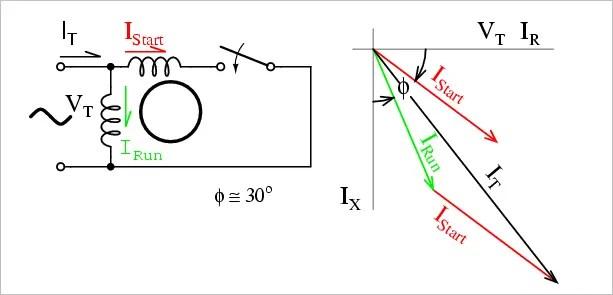 Capacitor Start Single Phase Induction Motor