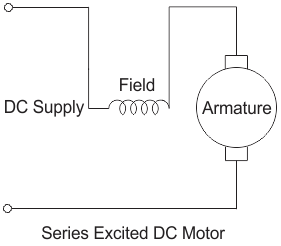 4 wire dc motor connection diagram wiring for capacitor run series wound or electrical4u