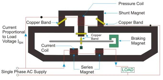 watt hour meter wiring diagram w124 stereo electrical4u