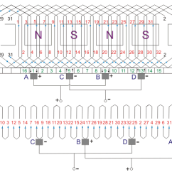 3 Phase Motor Winding Diagram Bulldog Wiring Diagrams Wave