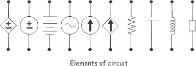 Nodes, Branches and Loops of a Circuit