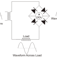 Digital Ac Ammeter Circuit Diagram Chevy Starter Wiring Hei Working Principle And Types Of Electrical4u Rectifier