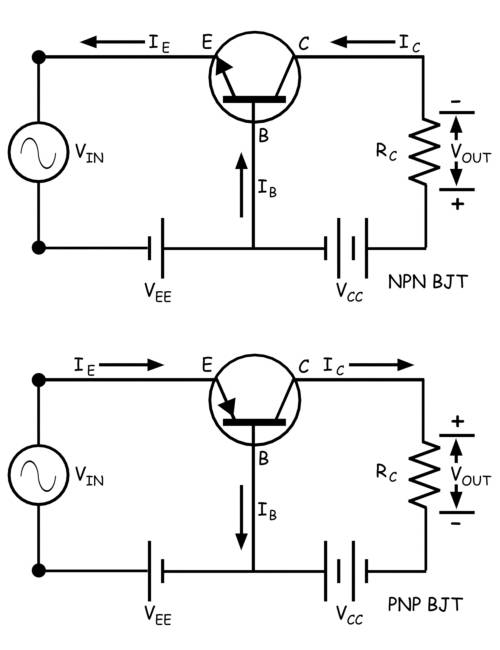 Bipolar Junction Transistor (BJT): What is it & How Does