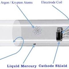 T5 Ballast Wiring Diagram Iron Carbon Phase Wiki Working Principle Of A Tube Light | Electrical4u