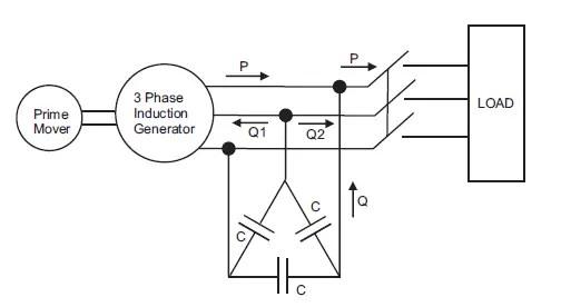 Engineering Help Line: December 2014