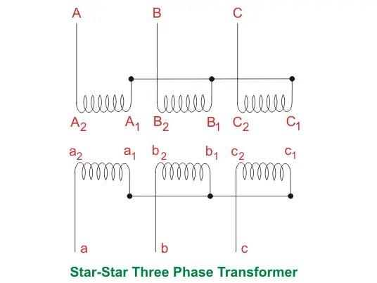 277v 3ph Electrical Wiring Diagrams Single Three Phase Transformer Vs Bank Of Three Single