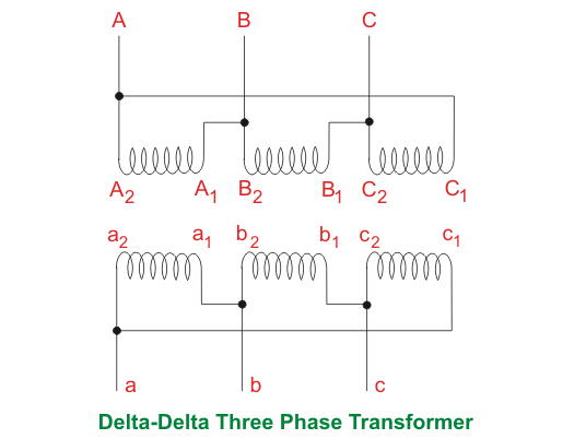 3 Phase Autotransformer Wiring Diagram Single Three Phase Transformer Vs Bank Of Three Single