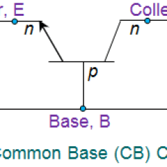 Common Base Configuration Circuit Diagram Pontiac Stereo Wiring Transistor Characteristics Electrical4u Cb Of