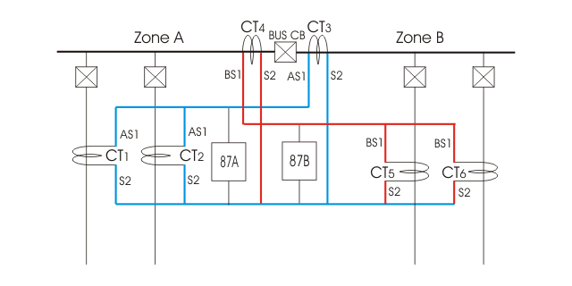 Image Showing Wiring Diagram Of A Loop At The Busbar Protection Busbar Differential Protection Scheme