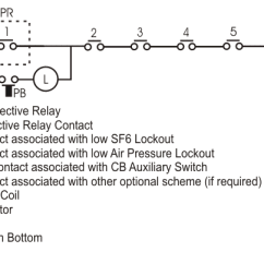 Electric Motor Capacitor Wiring Diagram Audi A4 1 8 T Engine Trip Circuit Supervision
