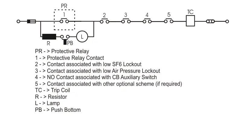 simple alternator wiring diagram 2001 dodge ram 1500 trip circuit supervision
