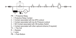 Trip Circuit Supervision