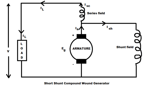Diagram Of Wiring Dc Shunt Wound Generator, Diagram, Free