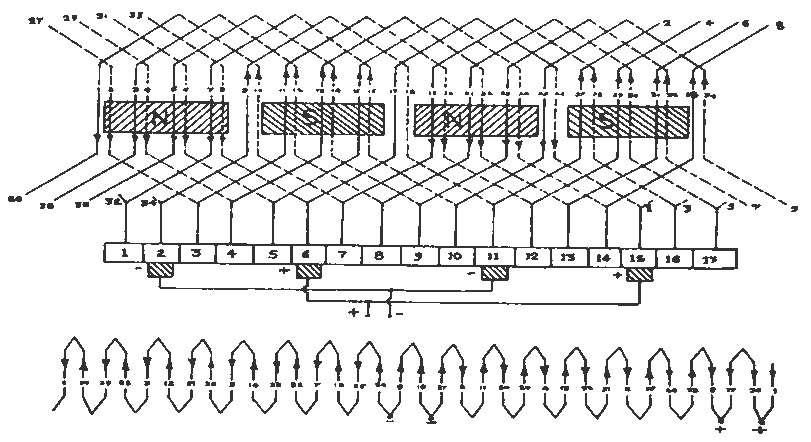 3 Phase Motor Starter Wiring Diagram. Diagrams. Wiring