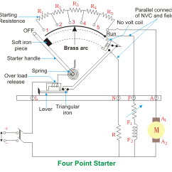 4 Wire Dc Motor Connection Diagram Engine Test Stand Wiring New Start Up On Question 3 Point Starter And Working Principle Four