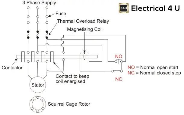 Abb Motor Starters Control Wiring Diagram Dol Starter Direct Online Starter Diagram Amp Working