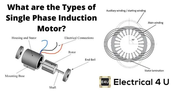 types of single phase induction motor  split phase