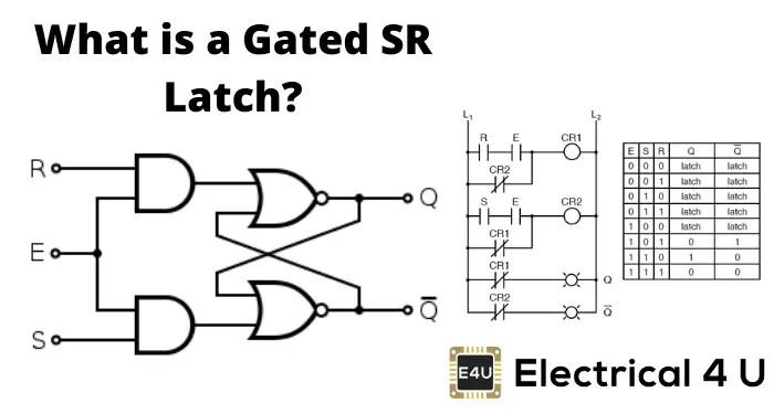 Gated SR Latch or Clocked SR Flip Flops: Truth Table