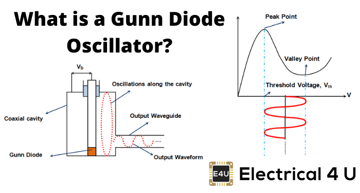 Gunn Diode Oscillator: What is it? (Theory & Working